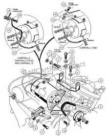 1997 carryall 1 2 6 by club car club car parts accessories