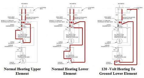 electric water tank wiring diagram electric water heater reset button tripping