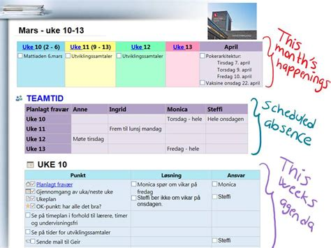 Our Secret Weapon Onenote For Sharing Collaborating And Assessing Microsoft 365 Blog Onenote To Do List Template