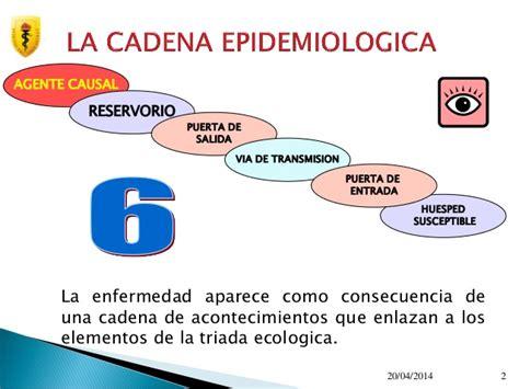 cadena epidemiologica huesped cadena epidemiologica y tipos de prevencion