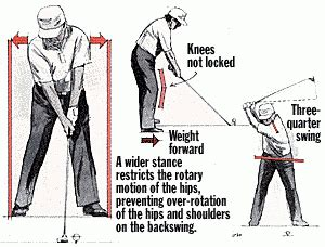 how to swing a driver for beginners golf driving tips for beginners golf driving tips for