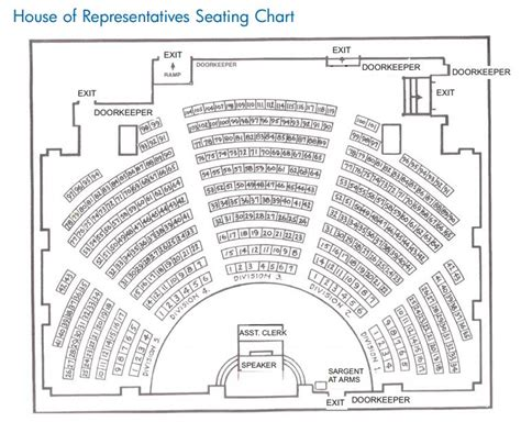 House Of Representatives Seating Plan I Did My Granite State Ambassador Shift At The New Hshire State House Concord This