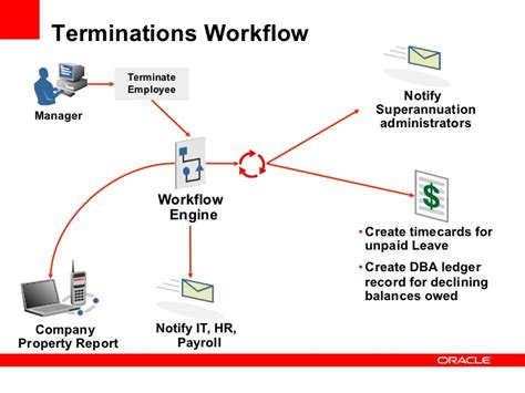 new employee process workflow jde peoplesoft 3 hoal achieving faster results