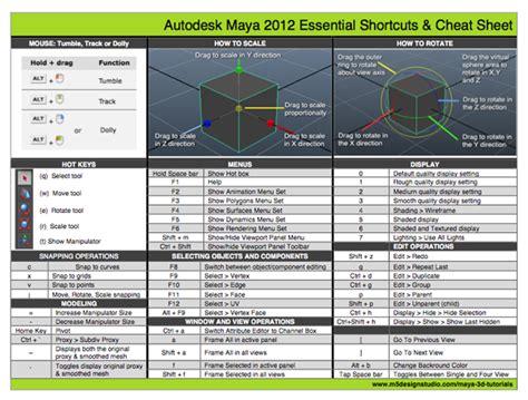Home Design Studio 3d autodesk maya 3d 2012 essential shortcuts amp cheat sheet