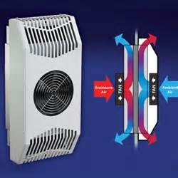 thermoelectric cooler for small electronic enclosures