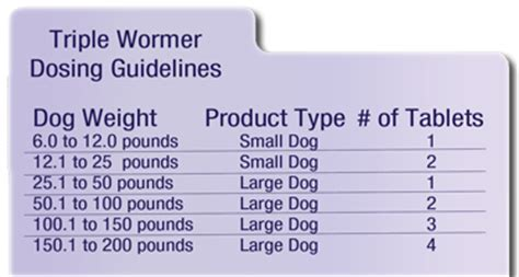 pyrantel pamoate dosage for puppies wormer dewormer pyrantel pamoate praziquantel