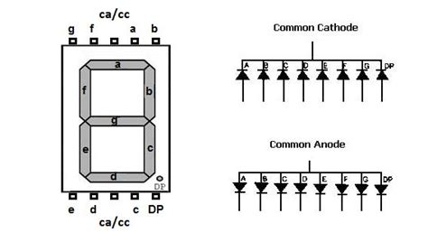 resistor type cathode how to use a 7 segment display codebender s