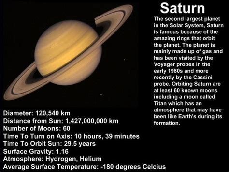interesting information about saturn saturn the planet it all