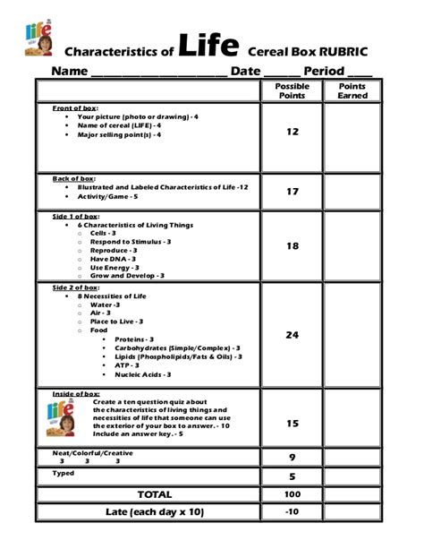 characteristics about biography characteristics of life cereal box rubric