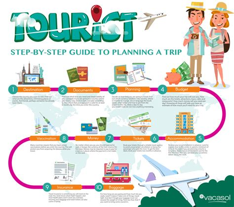 the content maker s handbook a step by step guide for creators books infographic step by step guide to planning a trip