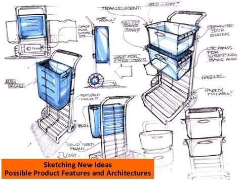 lee hanson design thinking website growth hacking product design design thinking company