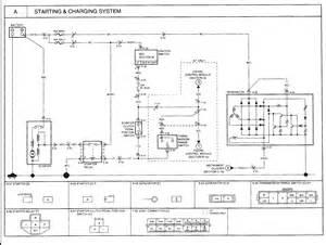 Kia Sportage Wiring Diagram 2002 Kia Sprotage Altenator Wiring Diagram