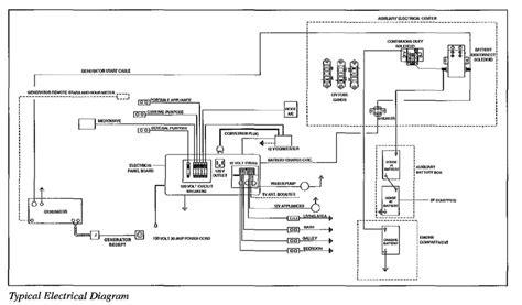 rv wiring diagram converter 27 wiring diagram images