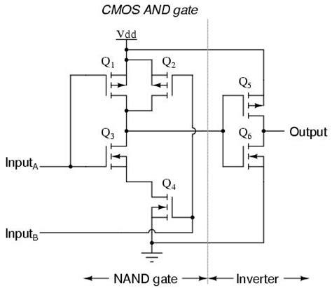 4070 cmos xor integrated circuit cmos xnor gate schematic 04146 jpg vesselyn