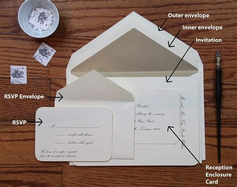 assemble wedding invitations cobypic
