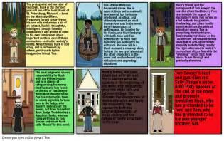 The Adventures Of Huckleberry Finn Analysis Essay by Huckleberry Finn Character Essay Essaylibdiscounts Web Fc2