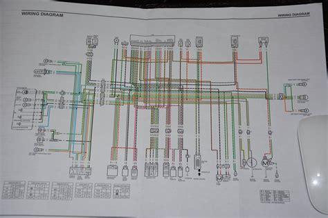 honda metropolitan wiring diagram fitfathers me