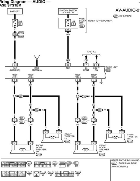 2006 Nissan Frontier Engine Diagram How Can I Get A Wiring Diagram For A 2006 Frontier King Ca