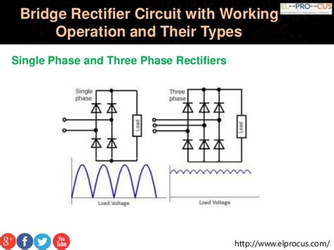 3 phase diode bridge rectifier working bridge rectifier circuit with working operation and their types