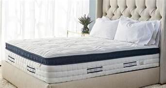 Highest Quality Mattress by Mattress Reviews The Sleep Sherpa