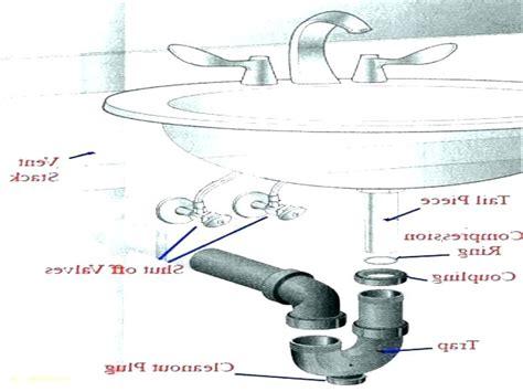 how to install bathroom sink plumbing plumbing a sink drain how to install bathroom sink drain