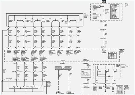 2007 silverado headlight wiring diagram 2008 chevy throughout 2002 on gmc wiring diagram 2007 chevy silverado trailer wiring diagram dogboi info