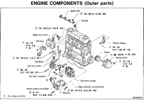 free download parts manuals 1998 nissan maxima engine control repair manuals nissan sd22 sd23 sd25 sd33 engine repair