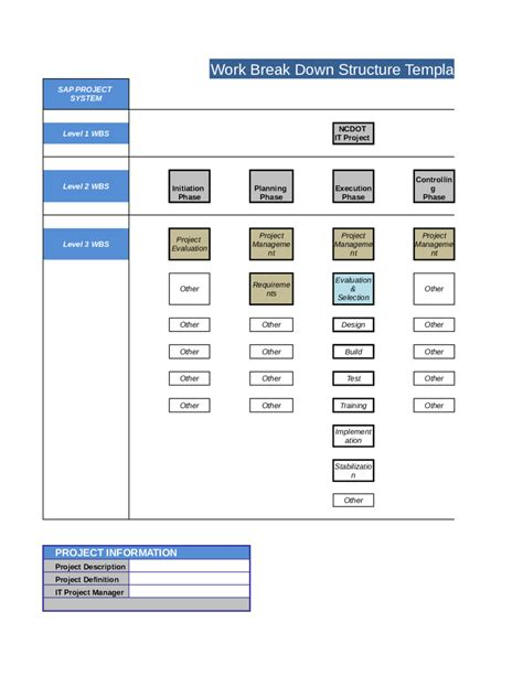 work breakdown structure template 2018 work breakdown structure template fillable