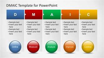 dmaic template for powerpoint slidemodel