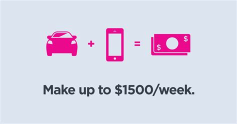 drive with lyft lyft driver how to work for lyft as driver make up to