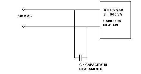 ingegneria sanitaria ambientale dispense idraulica lezioni ed esercizi pdf crimini e peccati la