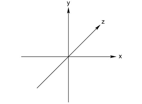 Drawing Xyz Plane by Tutorial Section 2
