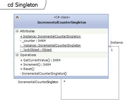 singleton pattern in web applications tstune s it talk