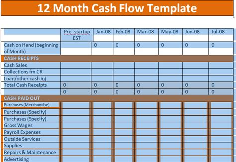 12 month marketing plan template business flow spreadsheet 100 images 5 year