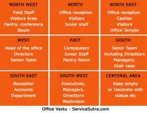 Vastu Tips For Almirah In Bedroom Vastu Wall Colors For Office Bedroom Inspiration Database