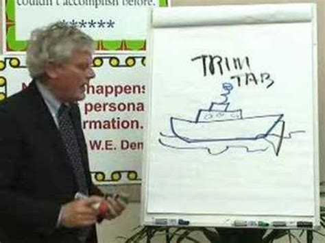 how to operate boat trim tabs how to operate trim tabs doovi