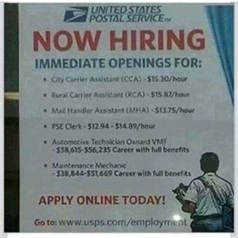 Us Post Office Employment by The Future Of The Us Postal Service In Formation