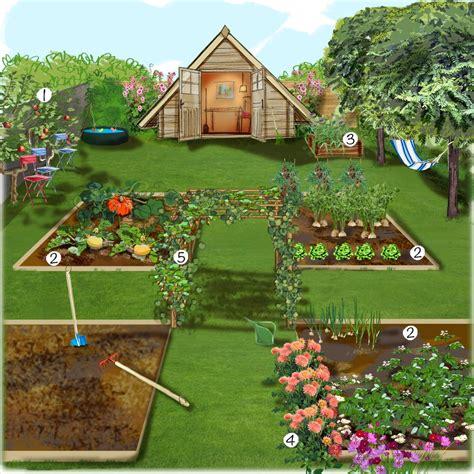 Jardin solidaire : Jardin potager Jardineries TRUFFAUT Projet d'aménagement de jardin