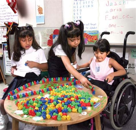 types of physically challenged special education physically handicapped students