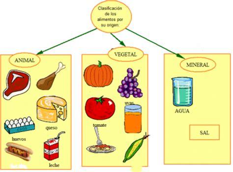 imagenes de origen animal vegetal y mineral el origen de los alimentos escuela n 186 2 d e 19