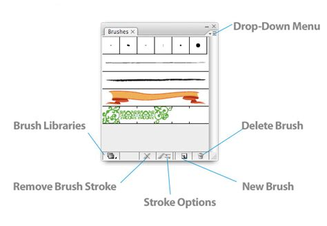 illustrator pattern options panel a comprehensive guide illustrator s paintbrush tool and