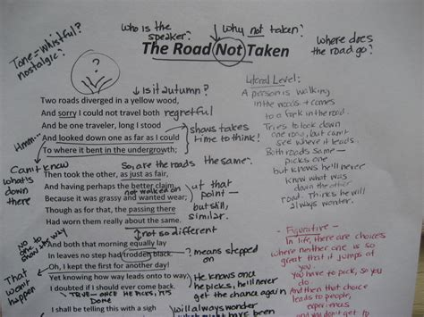 annotating text the joy of teaching