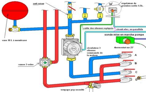 chaudiere condensation 957 tarif contrat entretien chaudiere gaz devis renovation