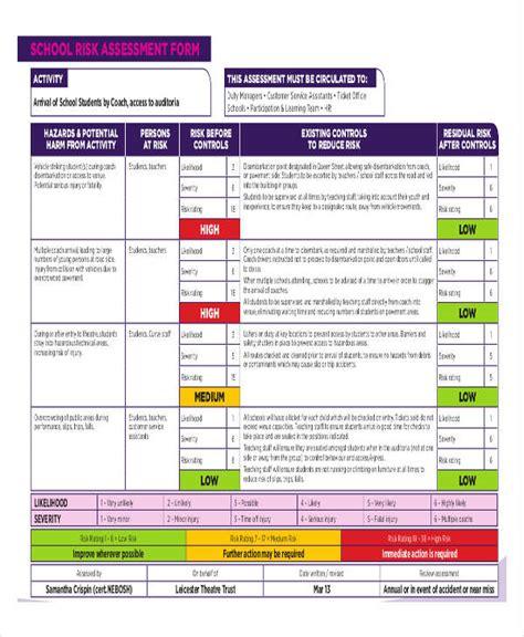 Maternity Risk Assessment Template