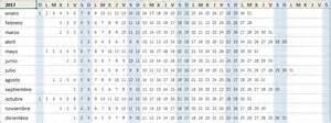 Calendario 2018 Argentina Excel Descarga El Calendario 2017 En Excel Excel Total
