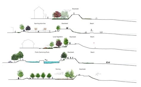 Landscape Architecture Diagrams 93 Best Thesis Images On