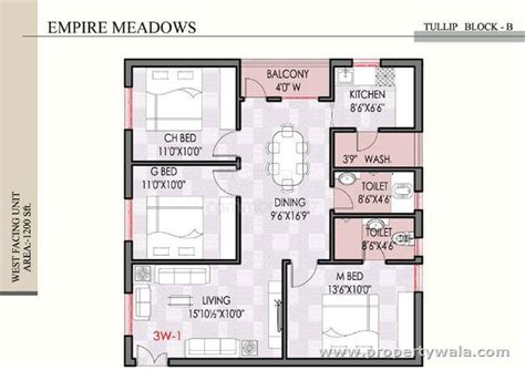 Nittany Apartment Map Empire Miyapur Hyderabad Propertywala