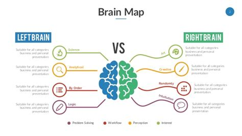 mindmap powerpoint template