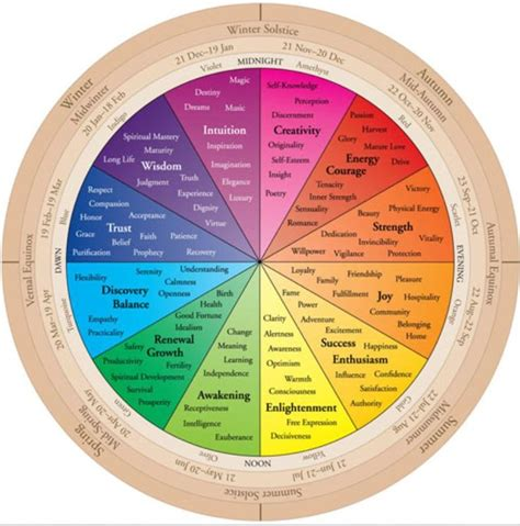 energizing colors crystal colour energy wheel shiny happy colors pinterest
