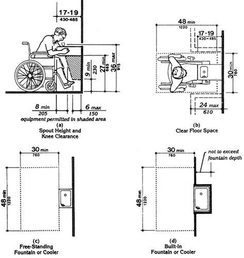Shower Pump Under Bath ada drinking fountain requirements fountain design ideas